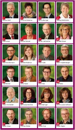 Stadtratskandidaten der SPD
