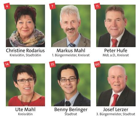 Kreistatskandidaten der SPD